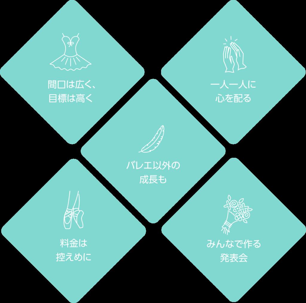 コンセプトのイメージ図